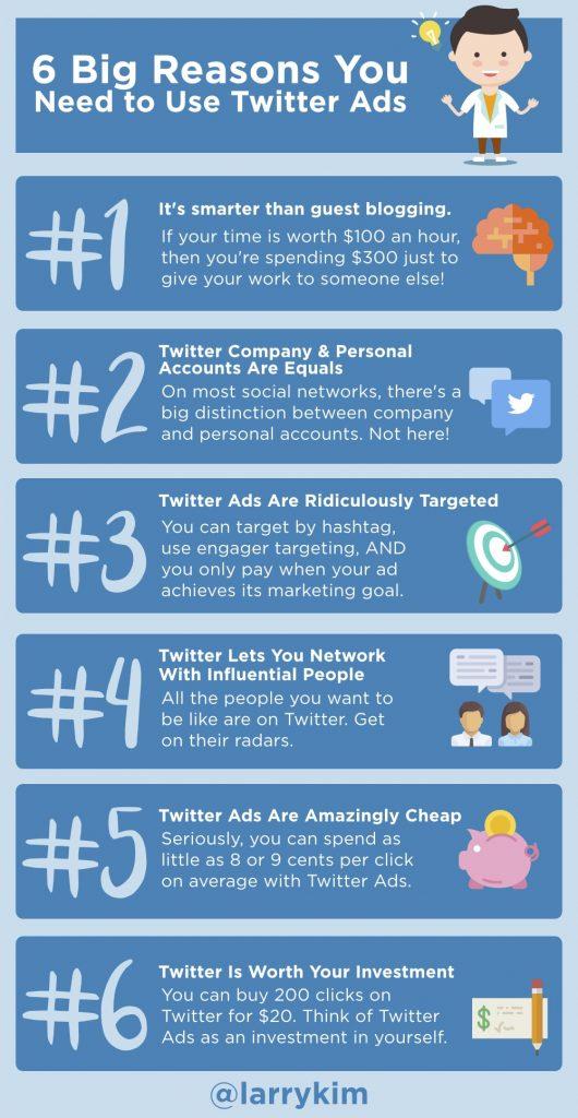 Dịch vụ quảng cáo Twitter 2