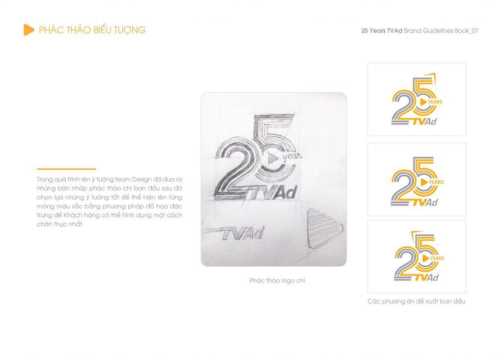 Photo Thiết kế logo biểu tượng kỷ niệm 25 năm TVAd 3