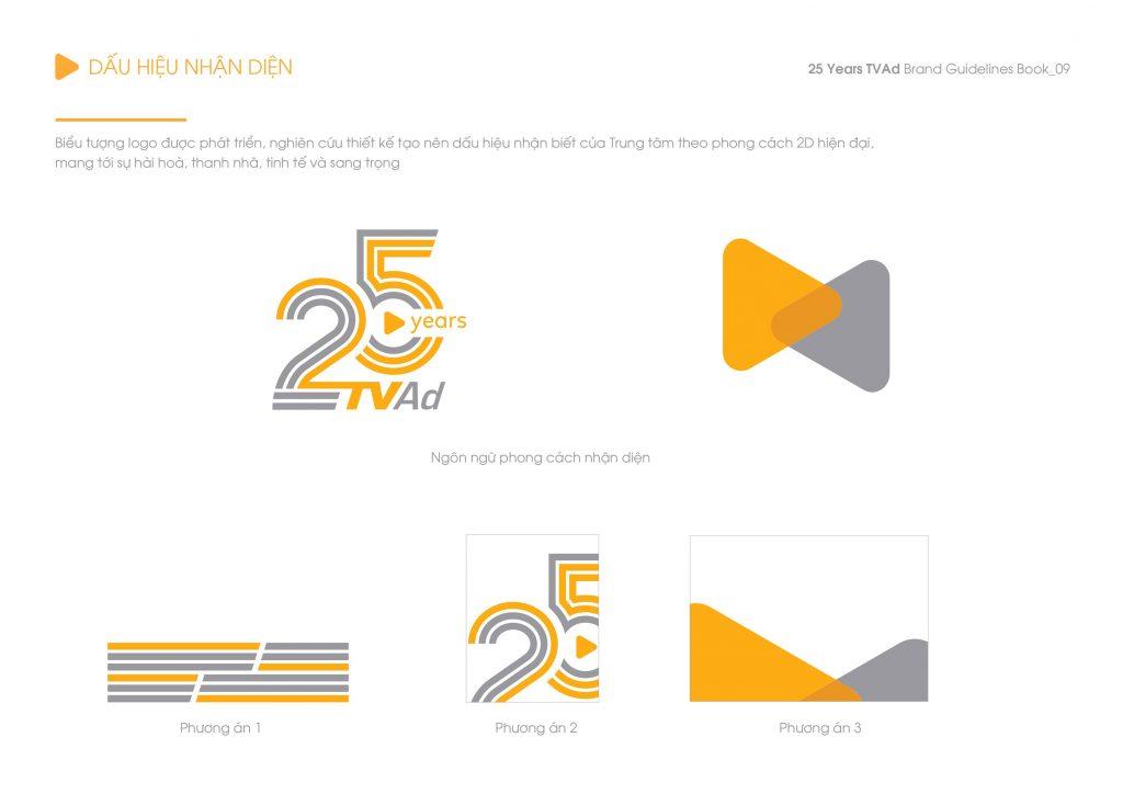Photo Thiết kế logo biểu tượng kỷ niệm 25 năm TVAd 5